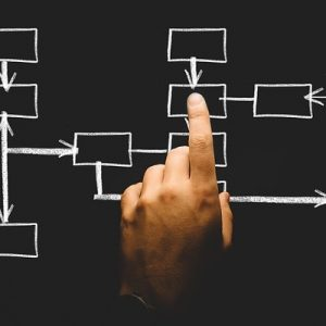 Hand pointing at a flowchart